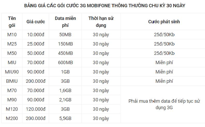 Bảng giá gói cước 3G Mobifone 30 ngày