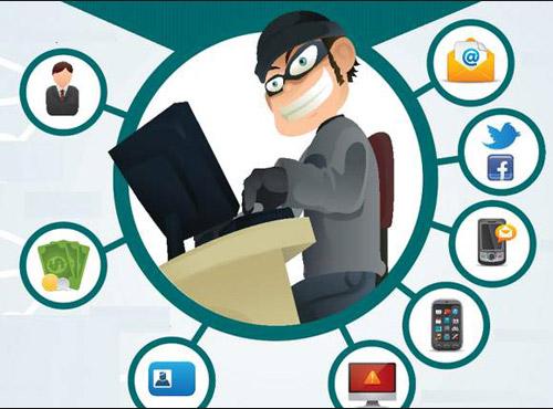 Kiểm chứng trang nạp game uy tín - chất lượng tránh tình trạng lừa đảo