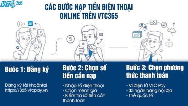các bước nạp tiền điện thoại online trên VTC 365 - bán thẻ điện thoại chiết khấu cao