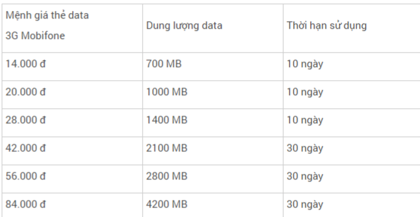 data 3G