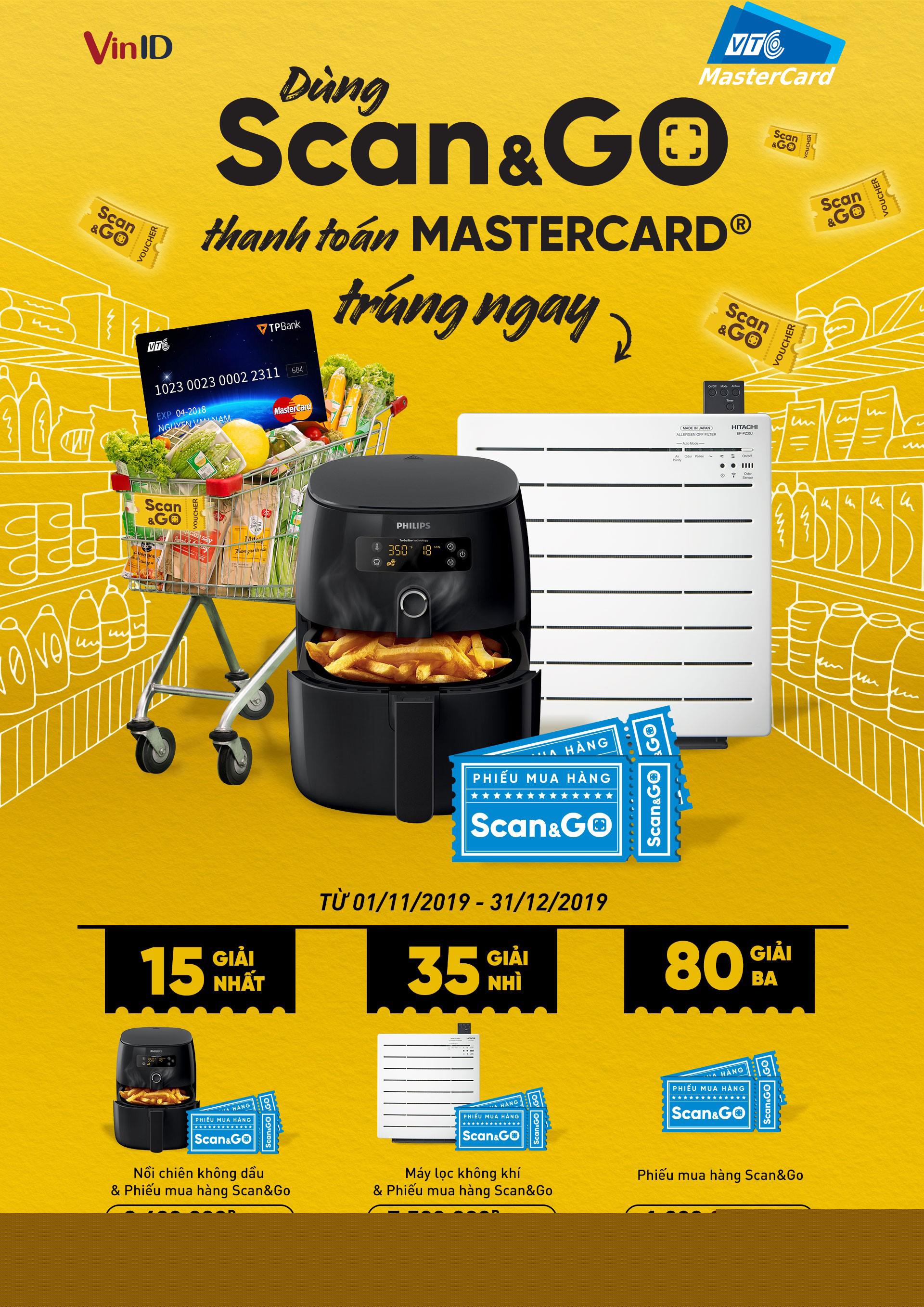 VinID VTC mastercard